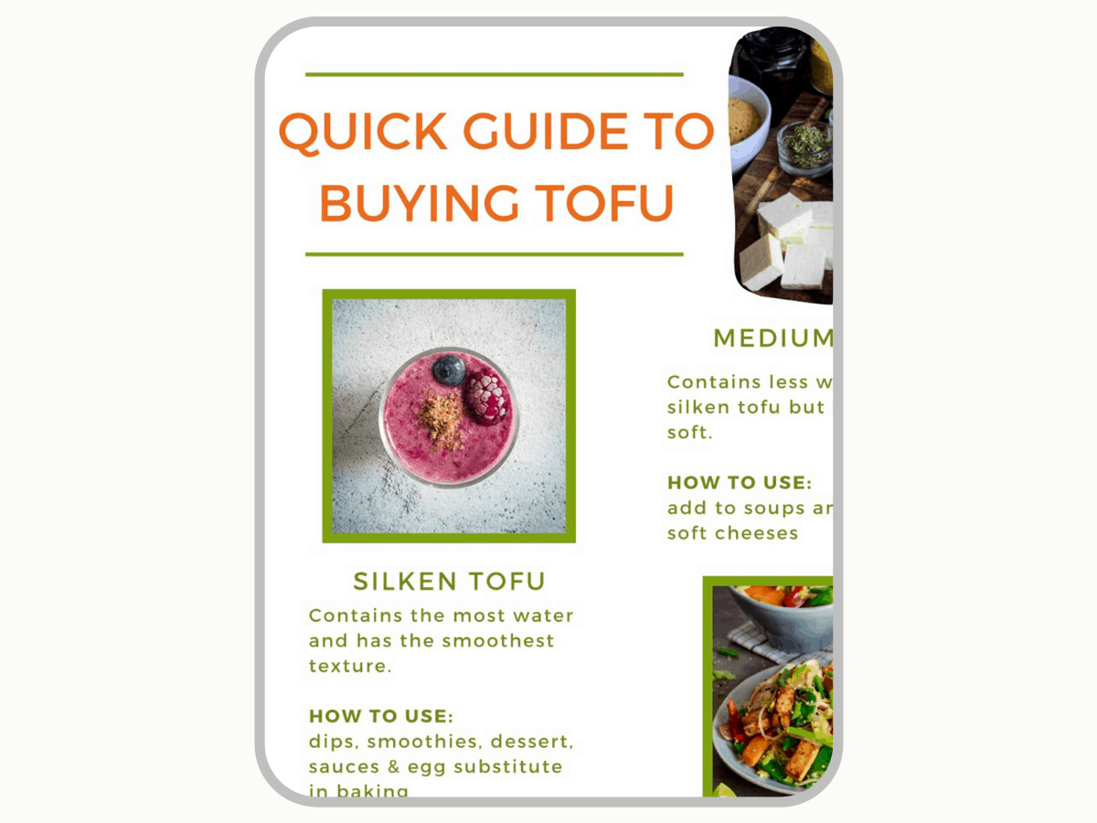 Image of top left corner of the printable Quick Guide to Buying Tofu that you receive when sign up.